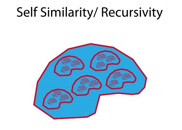 Self Similarity and Recursivity.jpg
