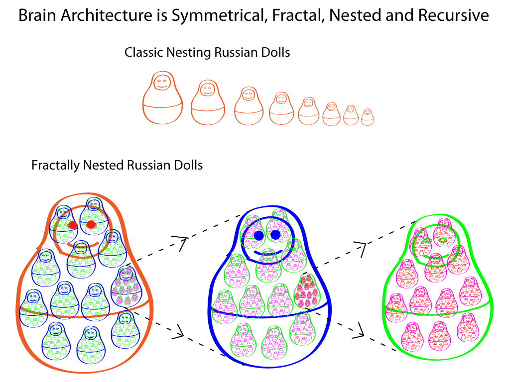 1b1d4 RussianDolls-Diagram.jpg
